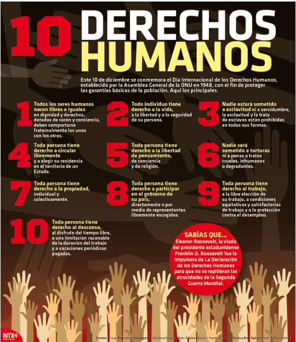 A 70 Años de la Declaración Universal de los Derechos Humanos